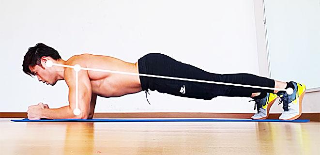 体幹レベルアップトレーニング